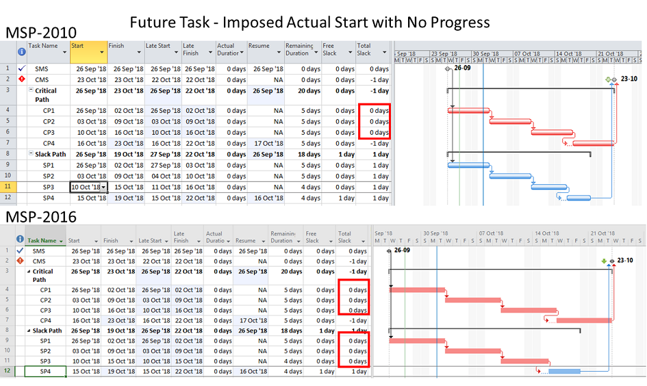 Avoid Out-of-Sequence Progress in Microsoft Project 2010-2016
